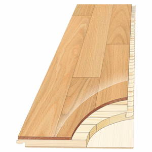 what-is-parquet-board-v2v0q70-300x300