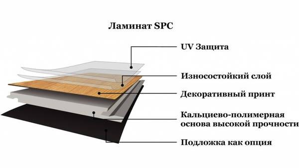 structure-spc-tiles-600x338-v1v0q70
