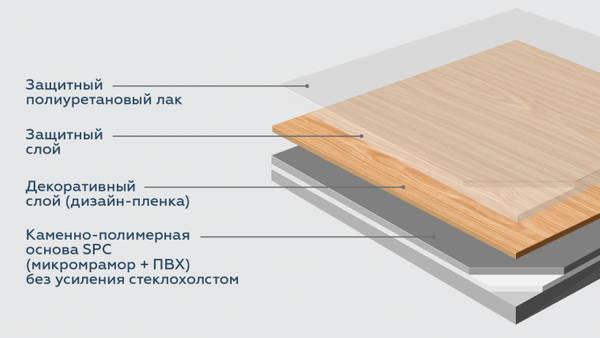 structure-tarkett-spc-tiles-600x338-v1v0q70