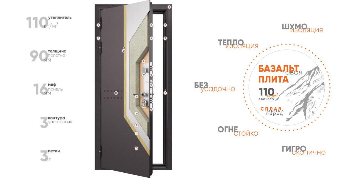 screensaver-entrance-door-buldoors-standart90-1200x600-w1v0q70