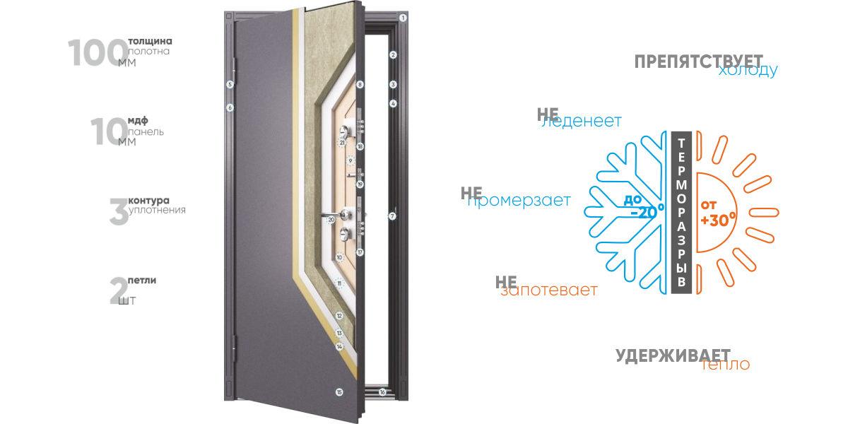screensaver-entrance-door-termo100-1200x600-w1v0q70