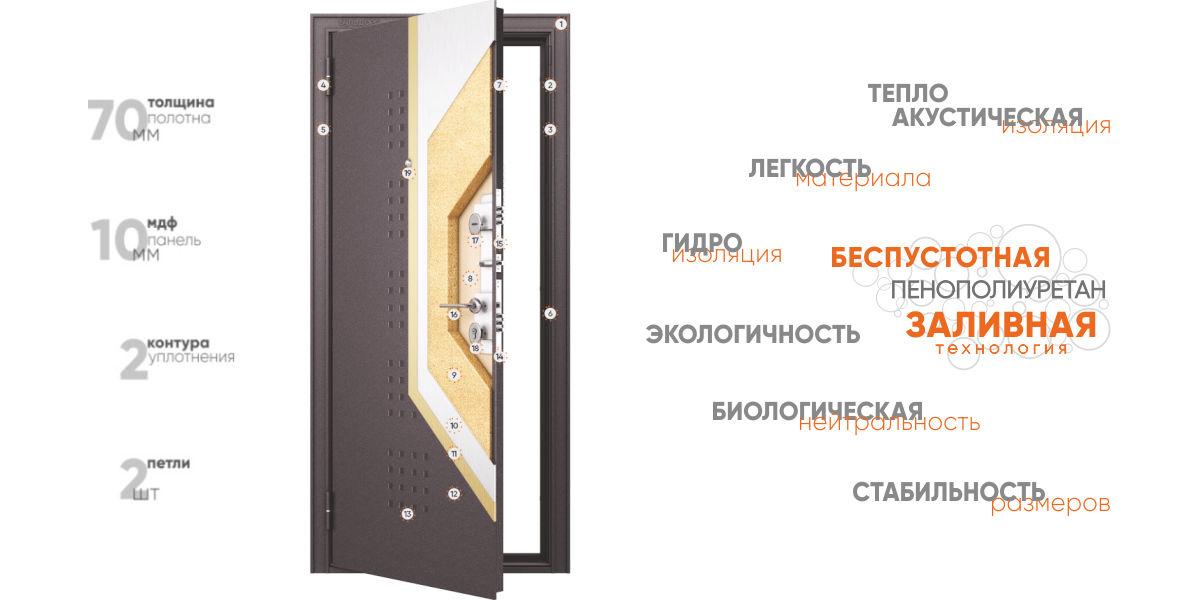 screensaver-entrance-door-buldoors-mass70-1200x600-w1v0q70